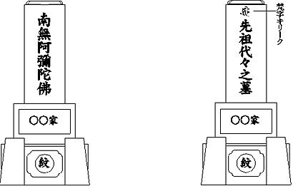 墓石に刻む文字の例